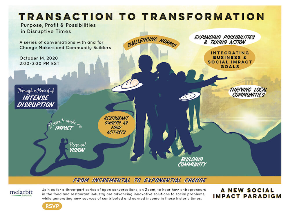 Transaction to Transformation event